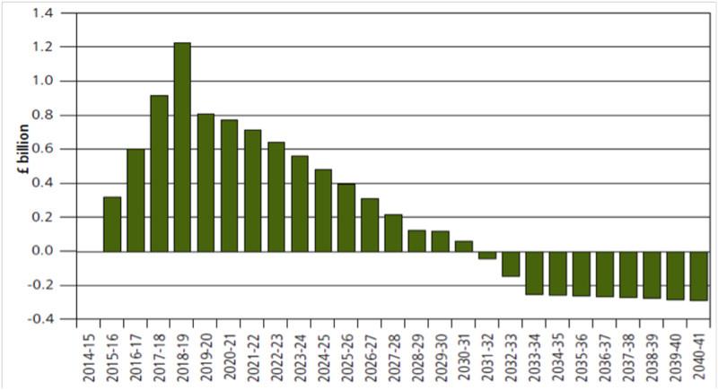 Pension-graph.jpg