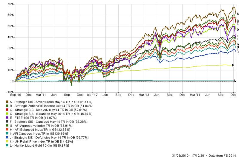 blog-graph-1.jpg