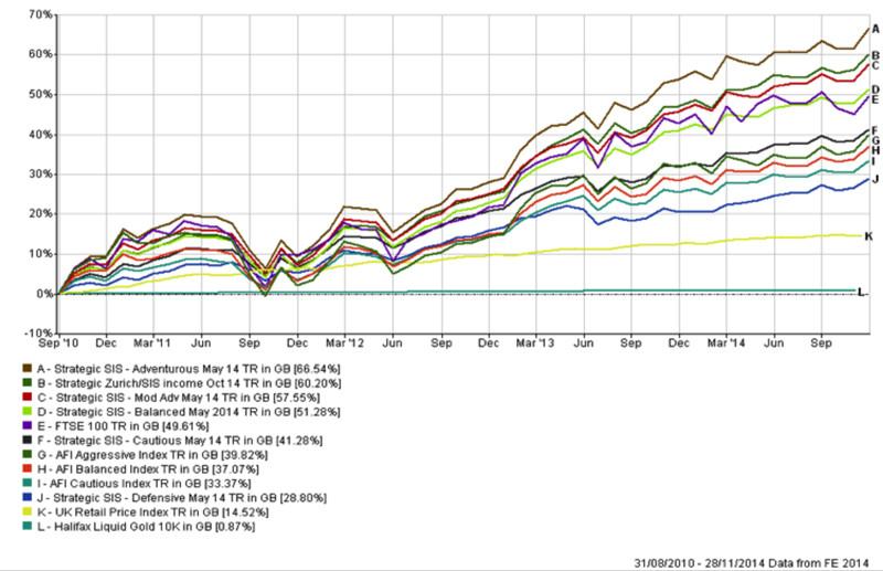 blog-graph-2.jpg