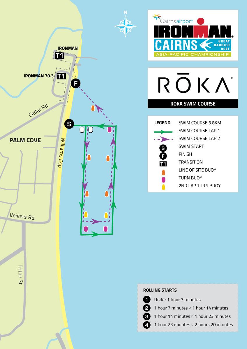 2020 Cairns Ironman Swim Course