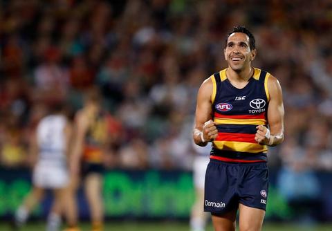 Pre-Draft Depth Charts: Adelaide