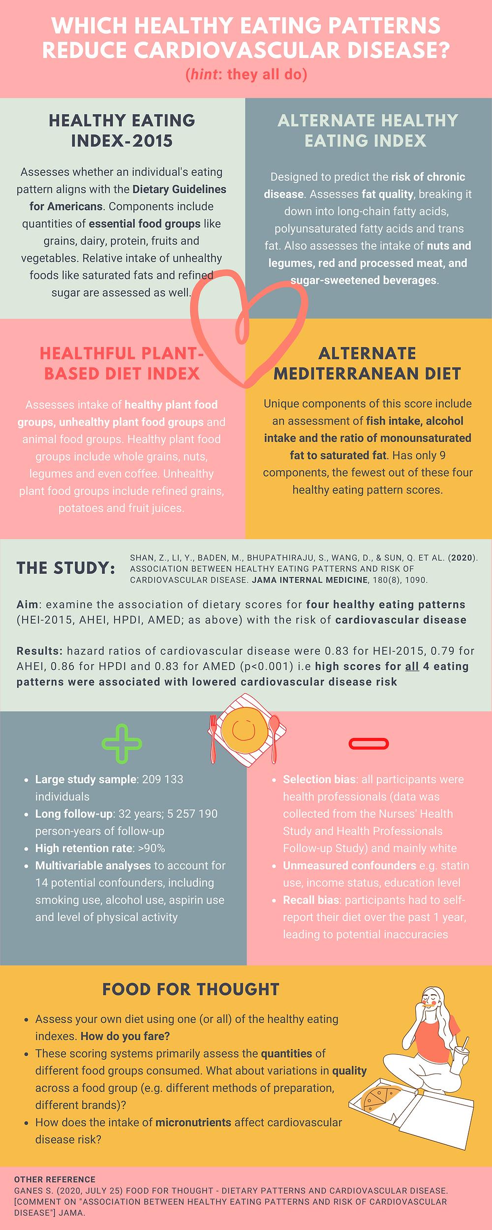 heart health, cardiovascular disease, mediterranean diet, plant-based, healthy eating index