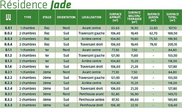 Tableau Jade.jpg
