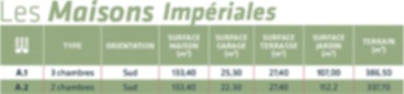 tab_Impériales.jpg