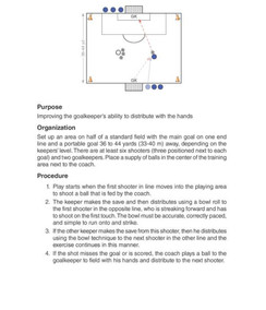 Goalkeeper Distribution