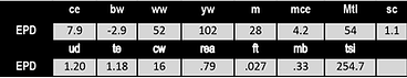 OW Lead 6294-STATS.png