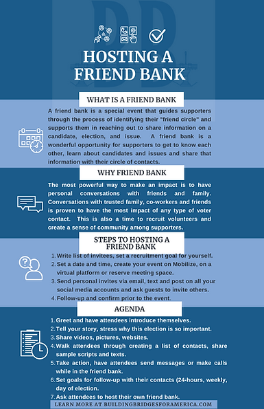 Friend bank infographic