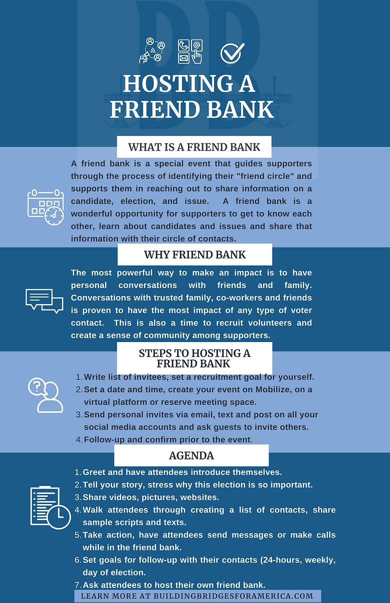 Hosting a Friend Bank