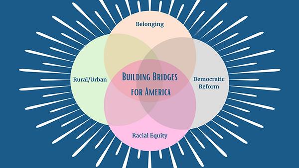 Building Bridges Lenses-2.png