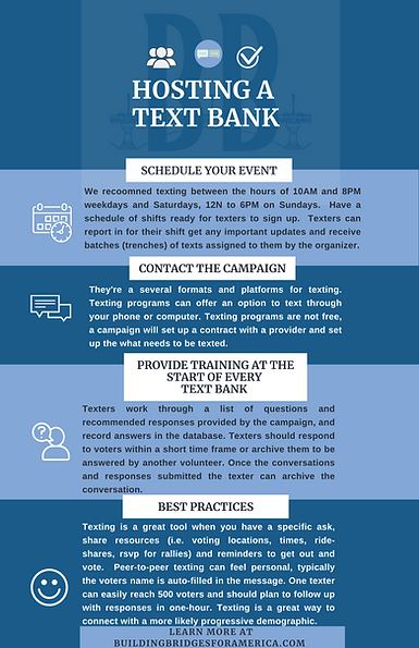 Text bank infographic