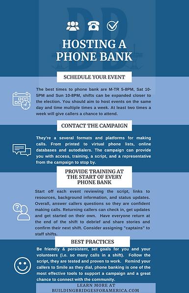Phone bank infographic