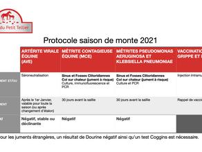 Saison de Monte 2021 - Pas à Pas