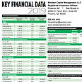 2019 Financial Data Sheet