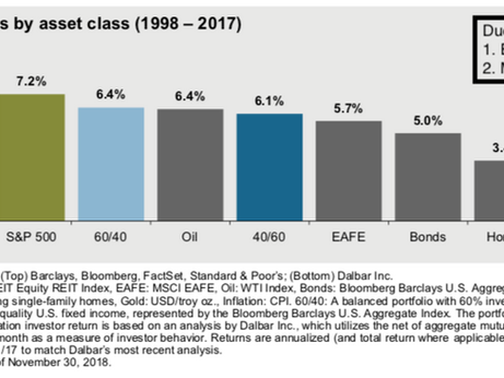 Buffett on Market Volatility