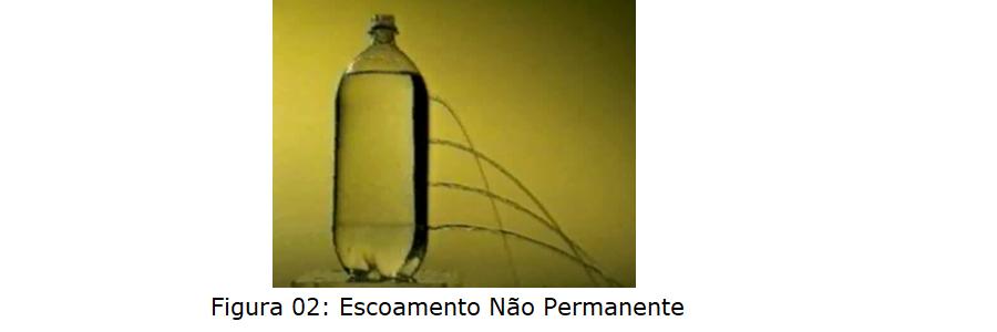 escoamento não permanente