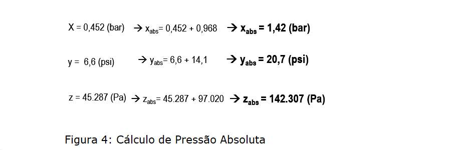 pressao absoluta