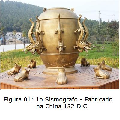 Primeiro sismografo - vibracao mecanica