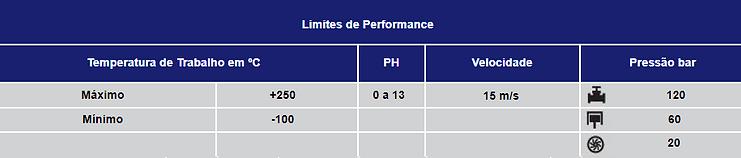 LGT-FLEX® 27.740:  Fibra Fenólica mais Fibras Sintéticas com PTFE
