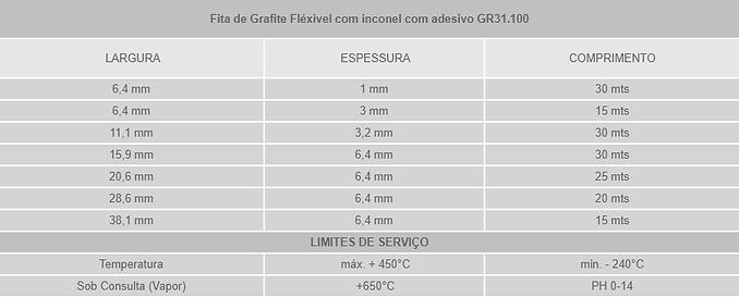 FITAS DE GRAFITE FLEXÍVEL LGT-GRAF®