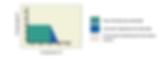 Papelão Hidráulico Non Asbesto LGT-FLEX® - Sem Amianto