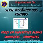 Força Em Superfície Plana Submersa - Comportas