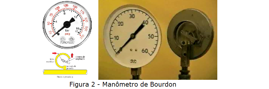 manometro de bourdon