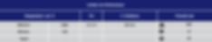LGT-FLEX® 20.050: Gaxeta de Fibra de PTFE Seca