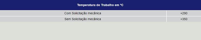 LGT-FLEX® 6360KS / 6370KS: Gaxeta de Fibra Aramida