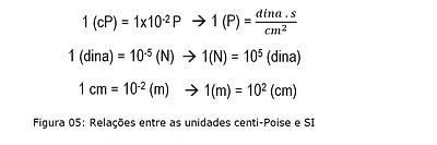 Relação entre as unidades centi poise e Pa.s