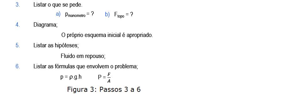 formulas do problema