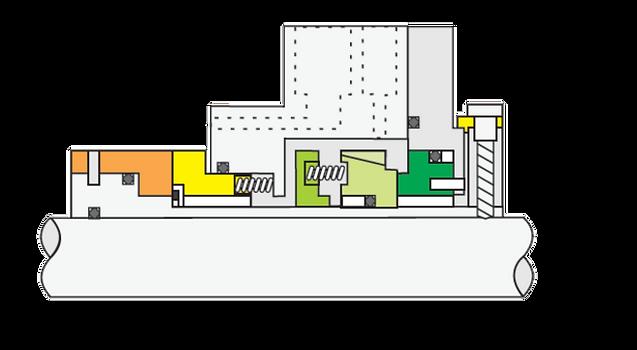 Tipo GP5030: Selo Mecânico Cartucho Duplo