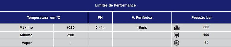 LGT-FLEX® 20.250: Gaxeta de Fibra de Carbono e dispersão de PTFE lubrificado com Óleo Mineral