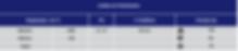 LGT-FLEX® 20.440: Gaxeta de Fibra Aramida Cardada com PTFE