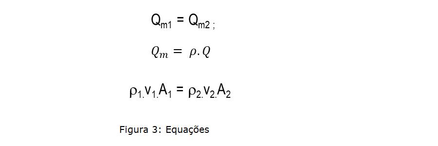 fórmula da equação da continuidade