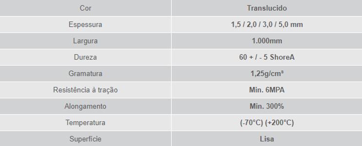 borracha silicone tabela.png