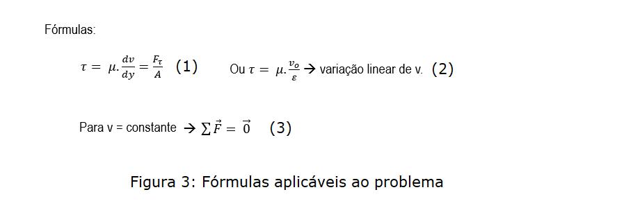 Fórmulas aplicáveis ao problema