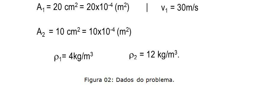 dados do problema equação da continuidade