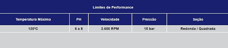 LGT-FLEX® 24.220:  Gaxeta de Rami com PTFE
