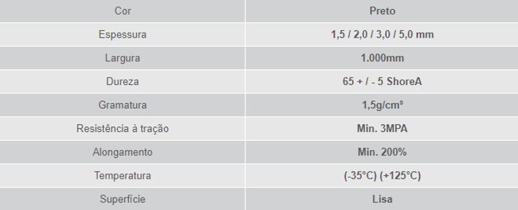 borracha neoprene tabela.png