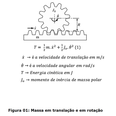 energia cinetica de uma massa