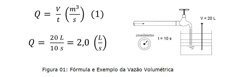 vazão volumetrica