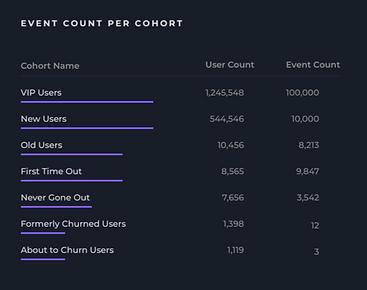 Cohort Event Count.png
