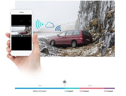 Thinkware Driver impact from Autodynamic