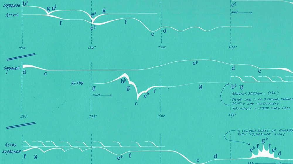 R Murray Schafer, Snowforms (page 3 of graphic score)