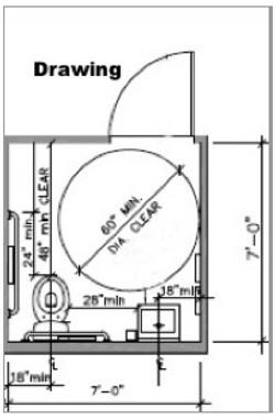 ADA Stall Lavatory Building Drawing