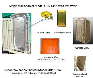 Eyewash, Shower, Containment Tray, Hot Water