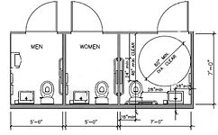 Men's Stall, Women's Stall, ADA Stall, Handicap Stall, Unisex Stall
