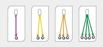 round sling bridles