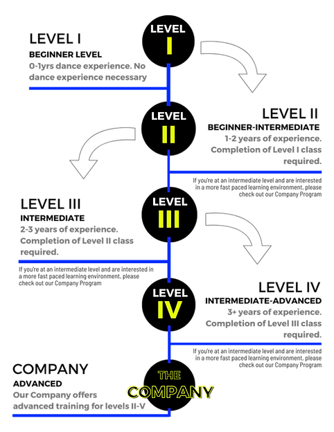 Copy of 2020-2021 Levels-2.png