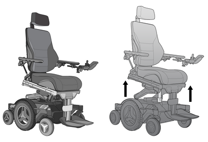 Perimobil Wheelchair